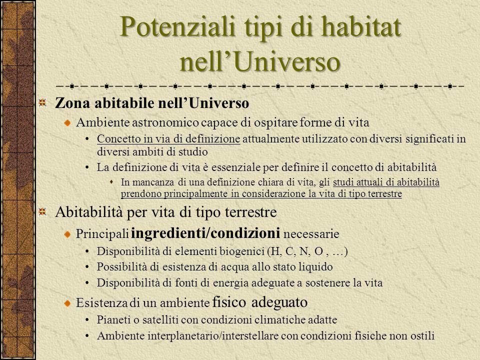 Potenziali tipi di habitat nell'Universo Zona abitabile nell'Universo Ambiente astronomico capace di ospitare forme di vita Concetto in via di definiz