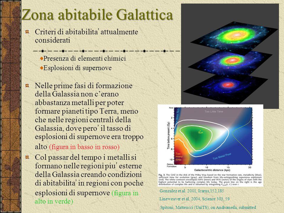 Criteri di abitabilita ' attualmente considerati Presenza di elementi chimici Esplosioni di supernove Nelle prime fasi di formazione della Galassia no