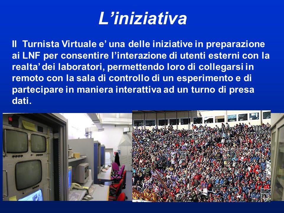 L'iniziativa Il Turnista Virtuale e' una delle iniziative in preparazione ai LNF per consentire l'interazione di utenti esterni con la realta' dei laboratori, permettendo loro di collegarsi in remoto con la sala di controllo di un esperimento e di partecipare in maniera interattiva ad un turno di presa dati.