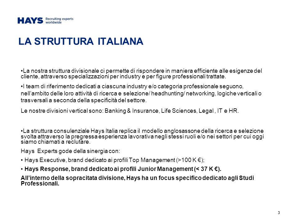 LA STRUTTURA ITALIANA La nostra struttura divisionale ci permette di rispondere in maniera efficiente alle esigenze del cliente, attraverso specializzazioni per industry e per figure professionali trattate.