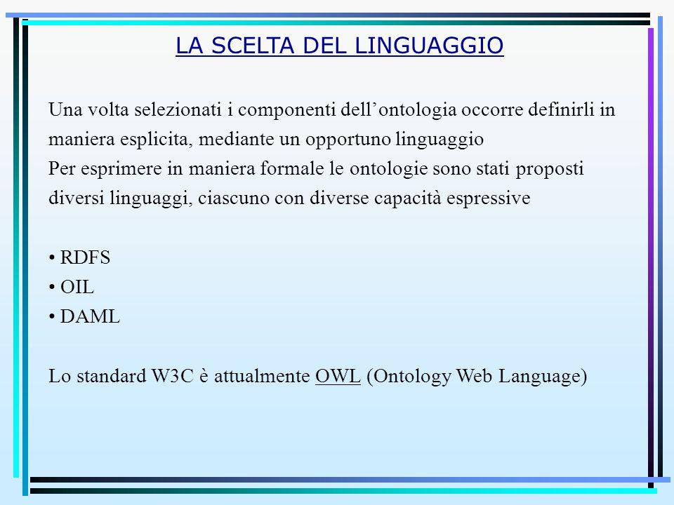 LA SCELTA DEL LINGUAGGIO Una volta selezionati i componenti dell'ontologia occorre definirli in maniera esplicita, mediante un opportuno linguaggio Per esprimere in maniera formale le ontologie sono stati proposti diversi linguaggi, ciascuno con diverse capacità espressive RDFS OIL DAML Lo standard W3C è attualmente OWL (Ontology Web Language)