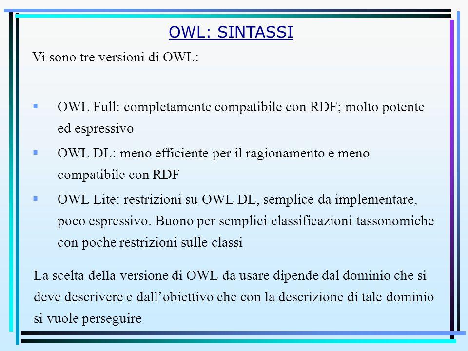OWL: SINTASSI  definire una classe  dire che questa classe è disgiunta da un'altra  dire che questa classe è equivalente ad un'altra