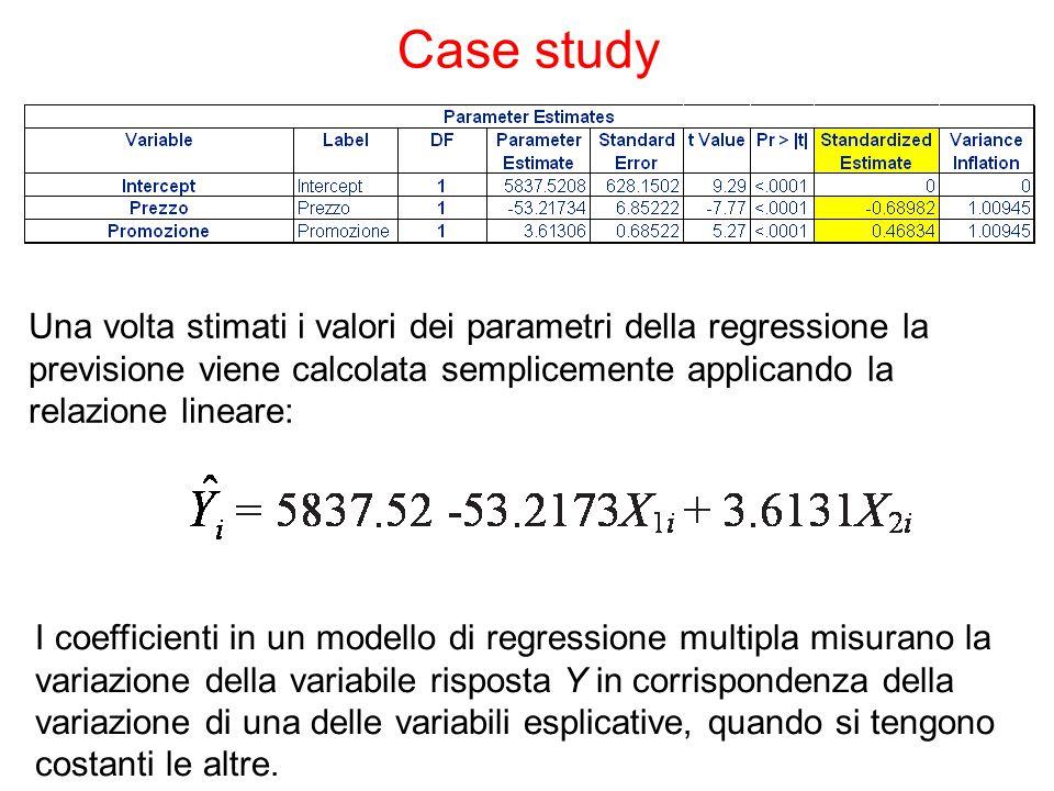 Case study Una volta stimati i valori dei parametri della regressione la previsione viene calcolata semplicemente applicando la relazione lineare: I coefficienti in un modello di regressione multipla misurano la variazione della variabile risposta Y in corrispondenza della variazione di una delle variabili esplicative, quando si tengono costanti le altre.