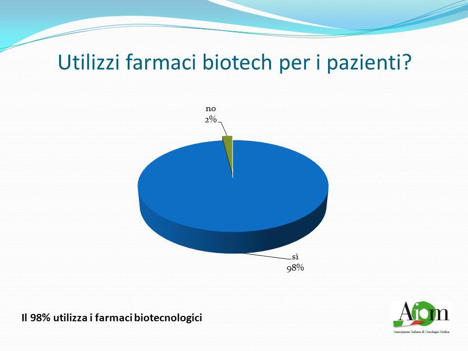 Utilizzi farmaci biotech per i pazienti Il 98% utilizza i farmaci biotecnologici