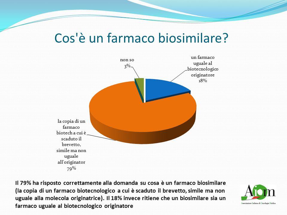 Quali sono, se esistono, le maggiori criticità legate all uso dei farmaci biosimilari.