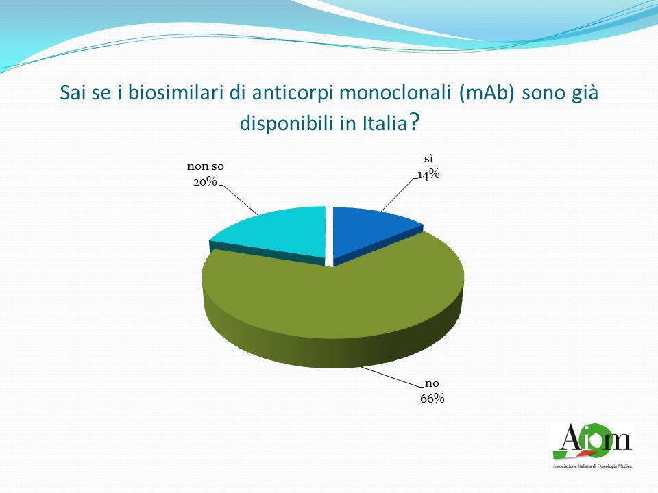Sai se i biosimilari di anticorpi monoclonali (mAb) sono già disponibili in Italia