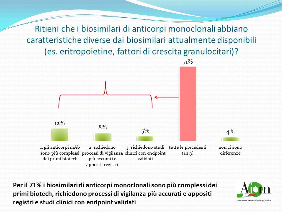 Ci sono differenze negli endpoint dei trial clinici per i biosimilari mAb rispetto agli originator?