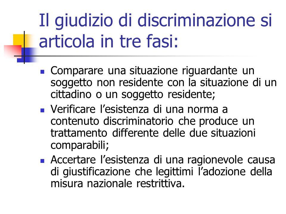 Il giudizio di discriminazione si articola in tre fasi: Comparare una situazione riguardante un soggetto non residente con la situazione di un cittadi