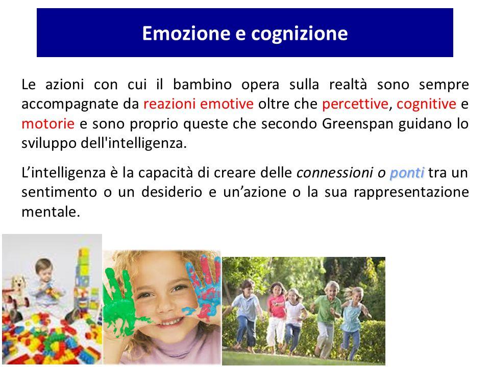 Emozione e cognizione Le azioni con cui il bambino opera sulla realtà sono sempre accompagnate da reazioni emotive oltre che percettive, cognitive e m