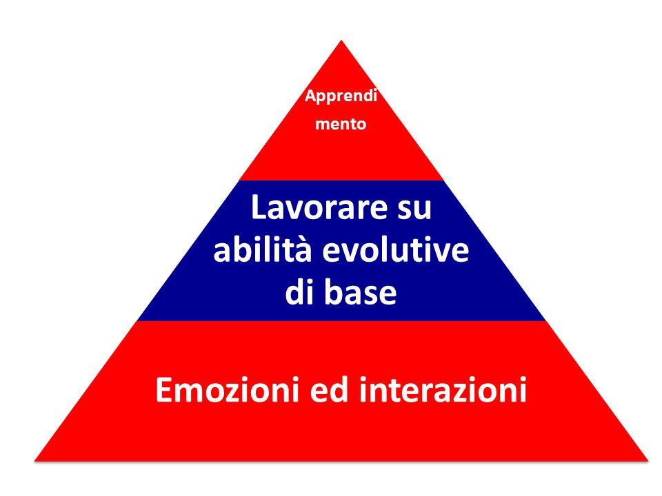 Apprendi mento Lavorare su abilità evolutive di base Emozioni ed interazioni