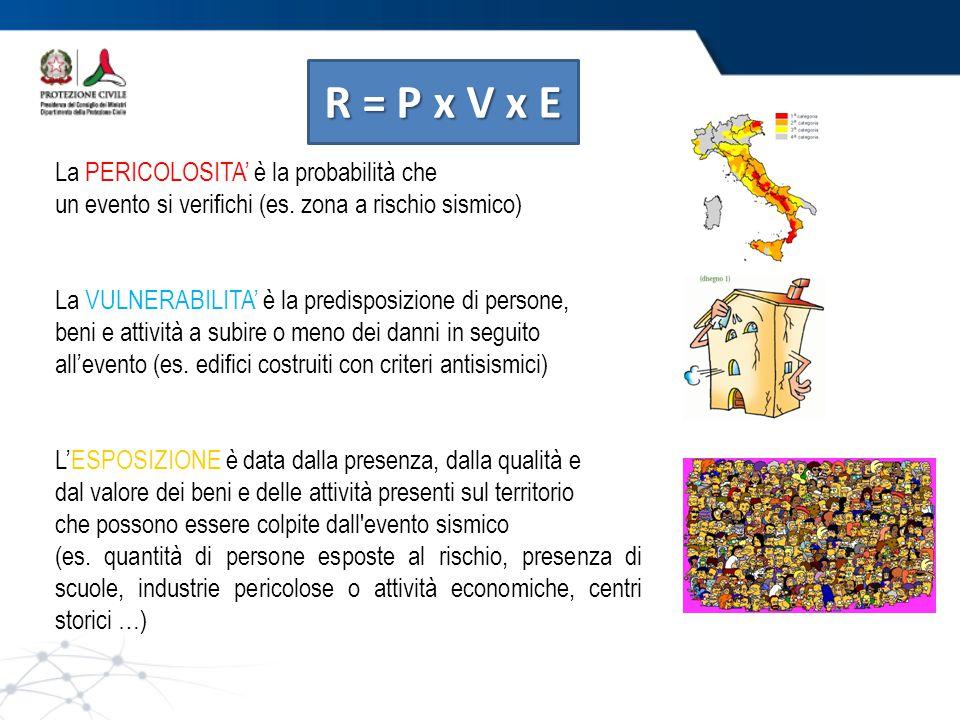 R = P x V x E La PERICOLOSITA' è la probabilità che un evento si verifichi (es.