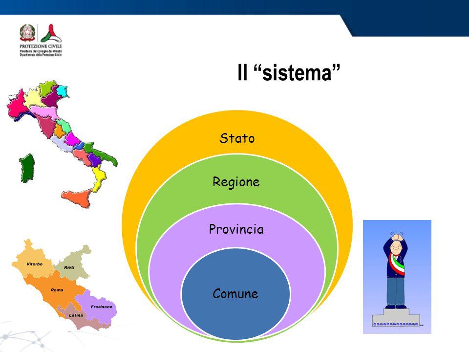"""Il """"sistema"""" Campi scuola """"Anch'io sono la protezione civile"""" Stato Regione Provincia Comune"""
