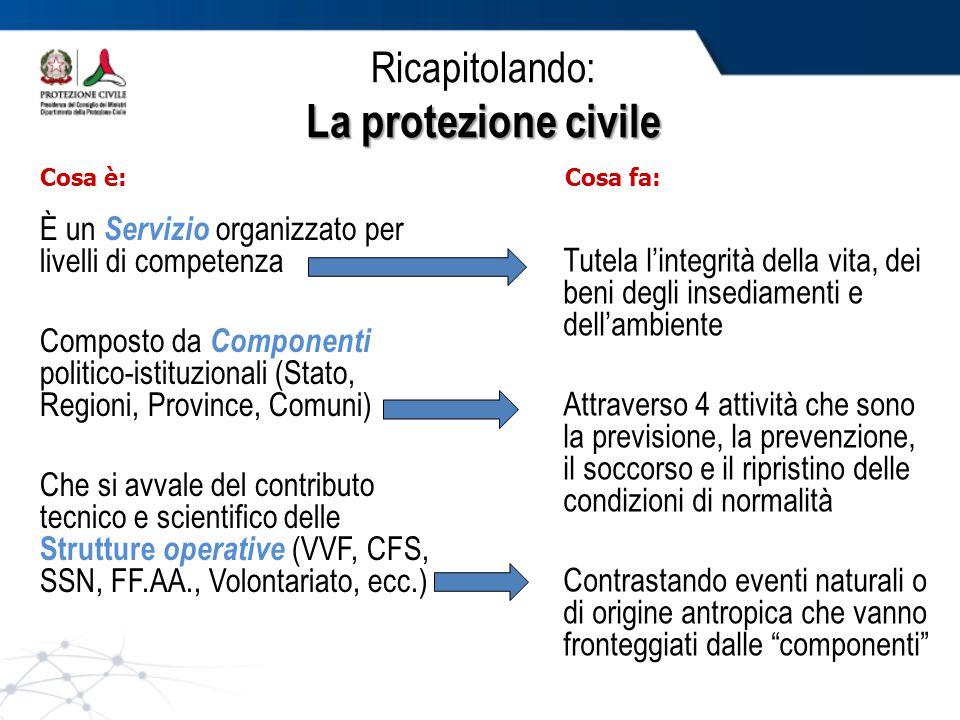 """La protezione civile Ricapitolando: La protezione civile Campi scuola """"Anch'io sono la protezione civile"""" È un Servizio organizzato per livelli di com"""