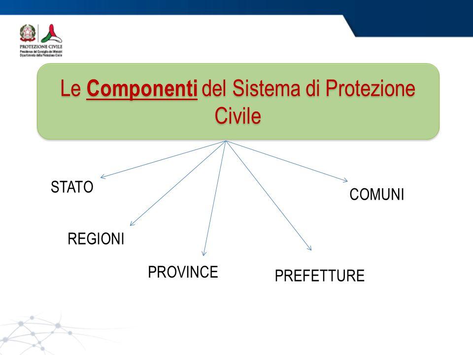 Le Componenti del Sistema di Protezione Civile STATO REGIONI PROVINCE PREFETTURE COMUNI