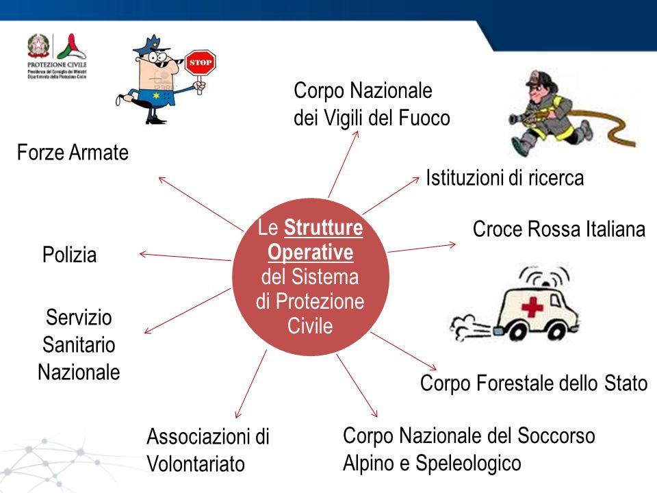 Corpo Nazionale dei Vigili del Fuoco Polizia Croce Rossa Italiana Servizio Sanitario Nazionale Corpo Nazionale del Soccorso Alpino e Speleologico Associazioni di Volontariato Istituzioni di ricerca Le Strutture Operative del Sistema di Protezione Civile Forze Armate Corpo Forestale dello Stato