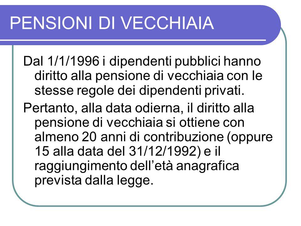 PENSIONI DI VECCHIAIA Dal 1/1/1996 i dipendenti pubblici hanno diritto alla pensione di vecchiaia con le stesse regole dei dipendenti privati. Pertant