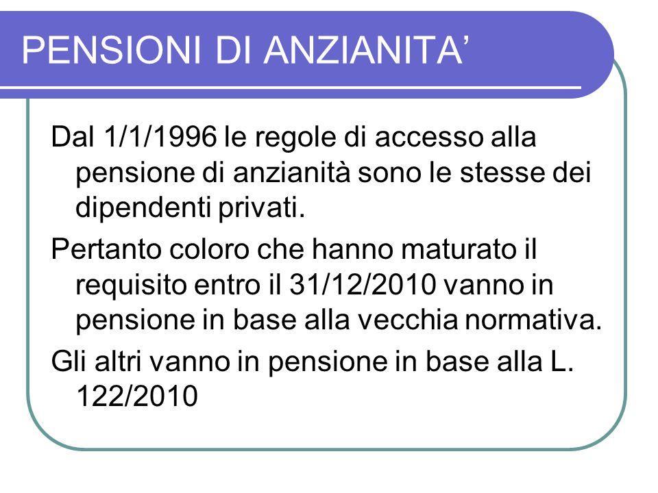 PENSIONI DI ANZIANITA' Dal 1/1/1996 le regole di accesso alla pensione di anzianità sono le stesse dei dipendenti privati. Pertanto coloro che hanno m