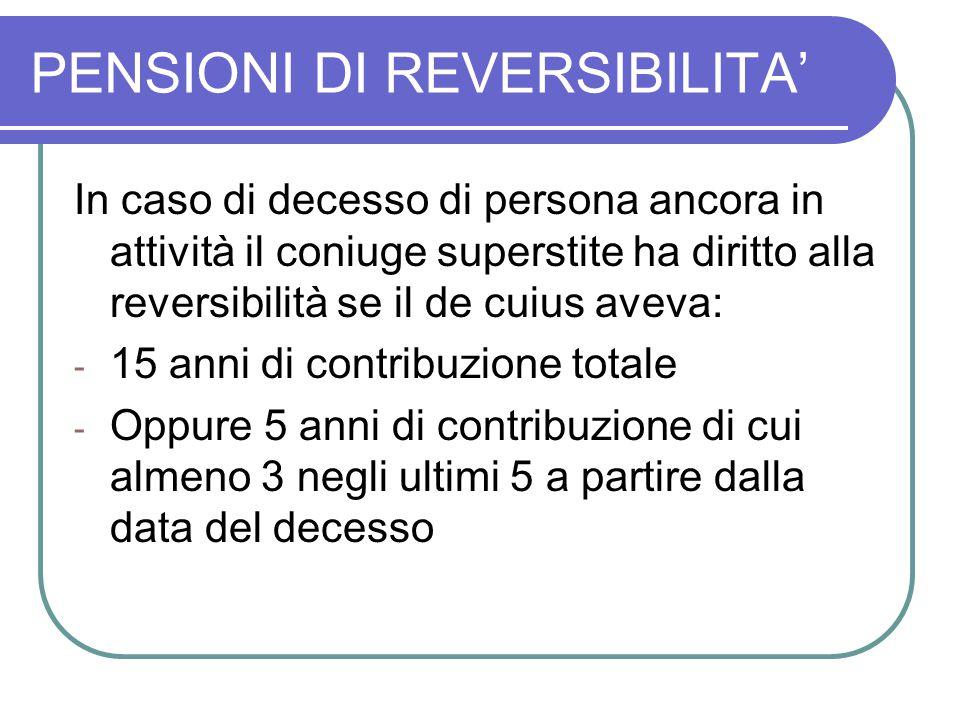 PENSIONI DI REVERSIBILITA' In caso di decesso di persona ancora in attività il coniuge superstite ha diritto alla reversibilità se il de cuius aveva: