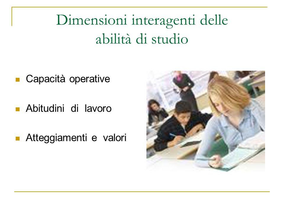 Dimensioni interagenti delle abilità di studio Capacità operative Abitudini di lavoro Atteggiamenti e valori