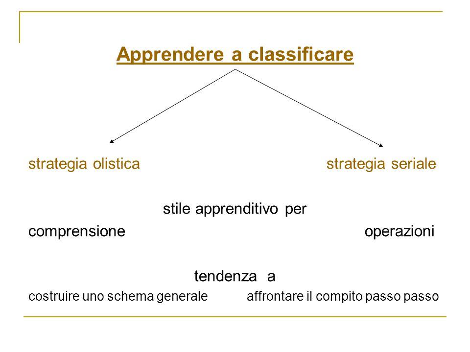 Apprendere a classificare strategia olistica strategia seriale stile apprenditivo per comprensione operazioni tendenza a costruire uno schema generale affrontare il compito passo passo