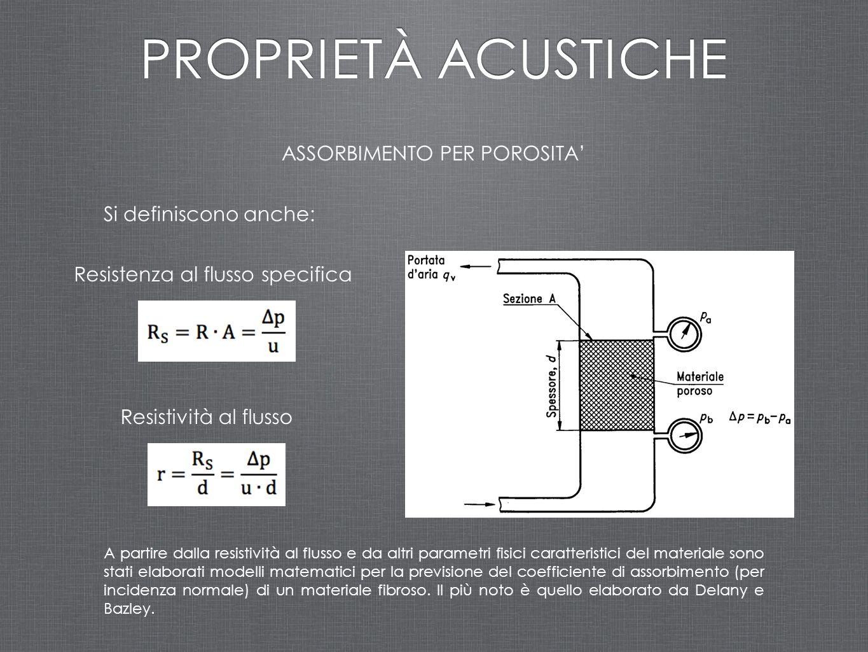 ASSORBIMENTO PER POROSITA' Si definiscono anche: PROPRIETÀ ACUSTICHE Resistenza al flusso specifica Resistività al flusso A partire dalla resistività