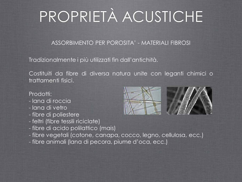 ASSORBIMENTO PER POROSITA' - MATERIALI FIBROSI Tradizionalmente i più utilizzati fin dall'antichità. Costituiti da fibre di diversa natura unite con l