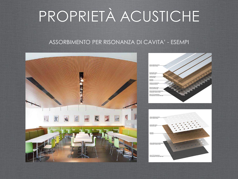 ASSORBIMENTO PER RISONANZA DI CAVITA' - ESEMPI PROPRIETÀ ACUSTICHE