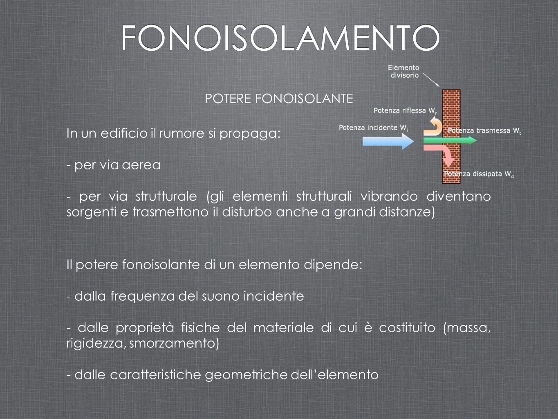 POTERE FONOISOLANTE - parete semplice Considerando una parete costituita di materiale omogeneo e isotropo, priva di incastri al bordo e priva di reazione alla sollecitazione, soggetta ad un campo sonoro di sole onde piane, il suo potere fonoisolante è determinato dalla seguente relazione: Tale reazione non è solitamente applicabile al caso reale che presenta una serie di problematiche più complesse, in quanto la parete non rappresenta l'unica via di passaggio del suono (percorsi di fiancheggiamento).