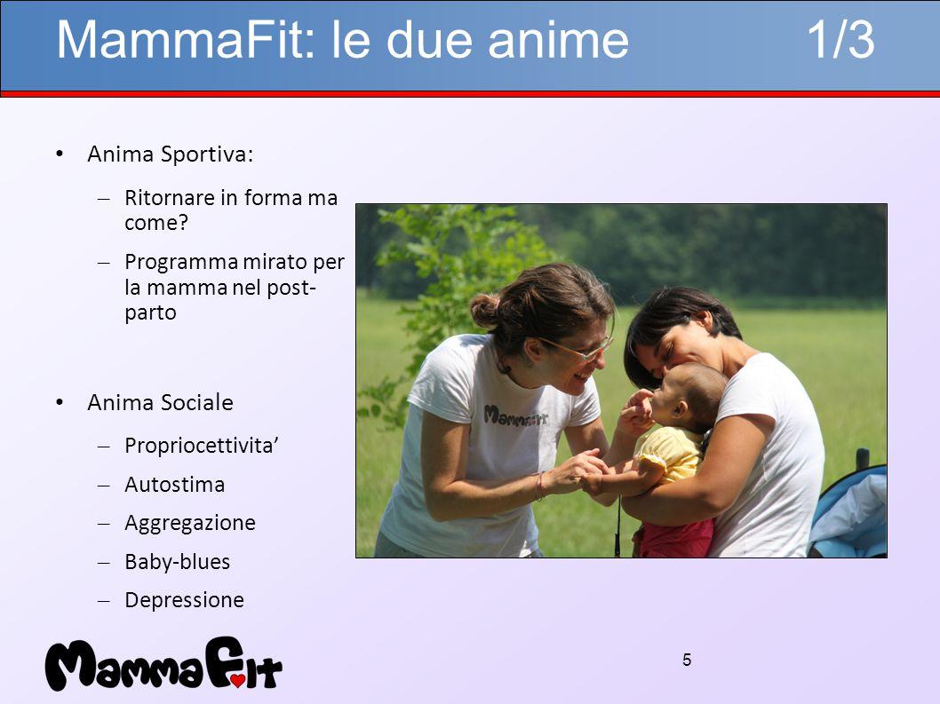 5 MammaFit: le due anime 1/3 Anima Sportiva: – Ritornare in forma ma come.