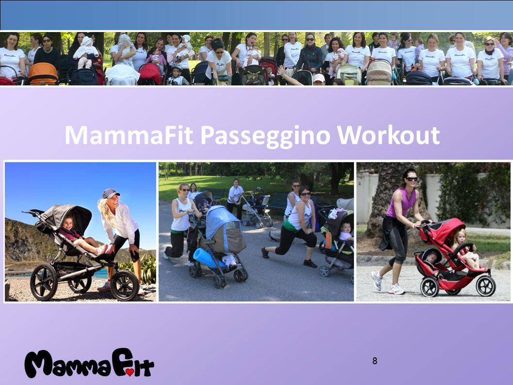 9 Quando iniziare l'attivita' Dopo le 6 settimane dal parto per la classica lezione di tonificazione MammaFit Passeggino Workout Dopo le 6 settimane dal parto per MammaFit Circuit Training: i passeggini costituiscono le stazioni di lavoro.