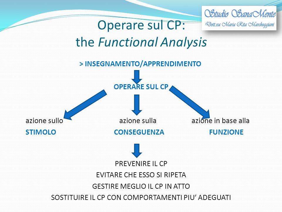 Operare sul CP: the Functional Analysis > INSEGNAMENTO/APPRENDIMENTO OPERARE SUL CP azione sullo azione sulla azione in base alla STIMOLO CONSEGUENZA
