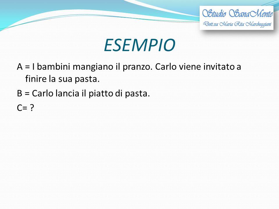 ESEMPIO A = I bambini mangiano il pranzo. Carlo viene invitato a finire la sua pasta. B = Carlo lancia il piatto di pasta. C= ?