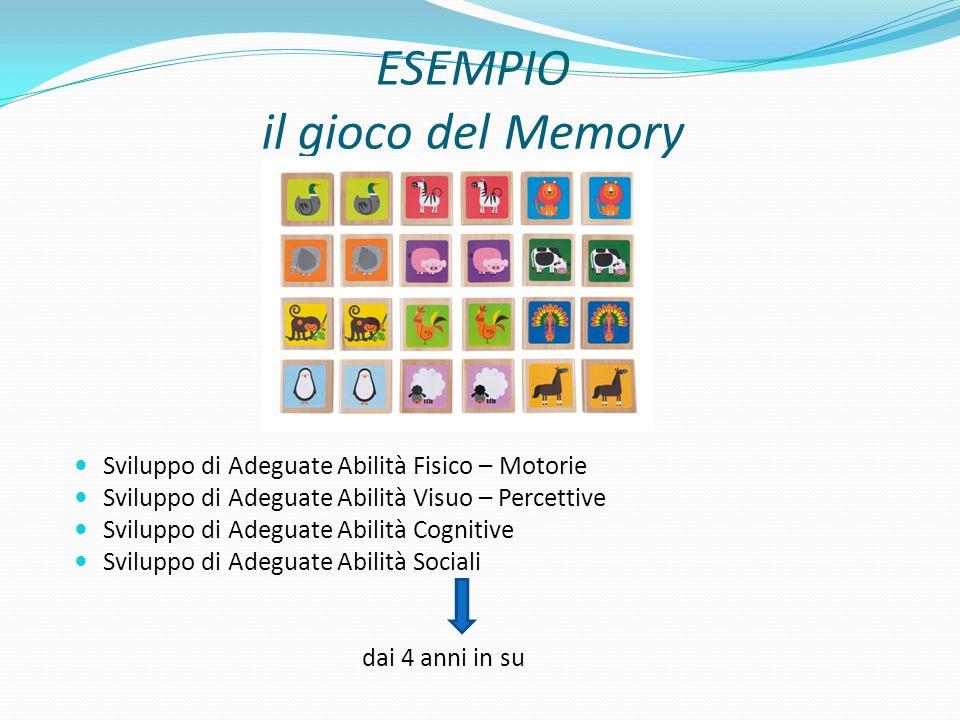 ESEMPIO il gioco del Memory Sviluppo di Adeguate Abilità Fisico – Motorie Sviluppo di Adeguate Abilità Visuo – Percettive Sviluppo di Adeguate Abilità