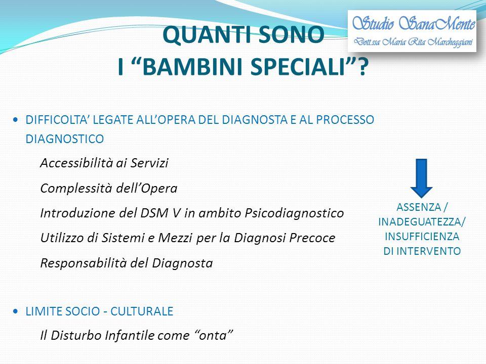 """QUANTI SONO I """"BAMBINI SPECIALI""""? DIFFICOLTA' LEGATE ALL'OPERA DEL DIAGNOSTA E AL PROCESSO DIAGNOSTICO Accessibilità ai Servizi Complessità dell'Opera"""