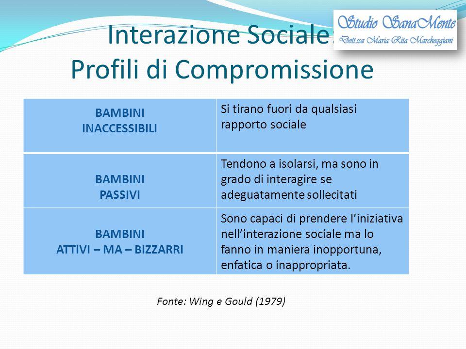 Interazione Sociale: Profili di Compromissione BAMBINI INACCESSIBILI Si tirano fuori da qualsiasi rapporto sociale BAMBINI PASSIVI Tendono a isolarsi,