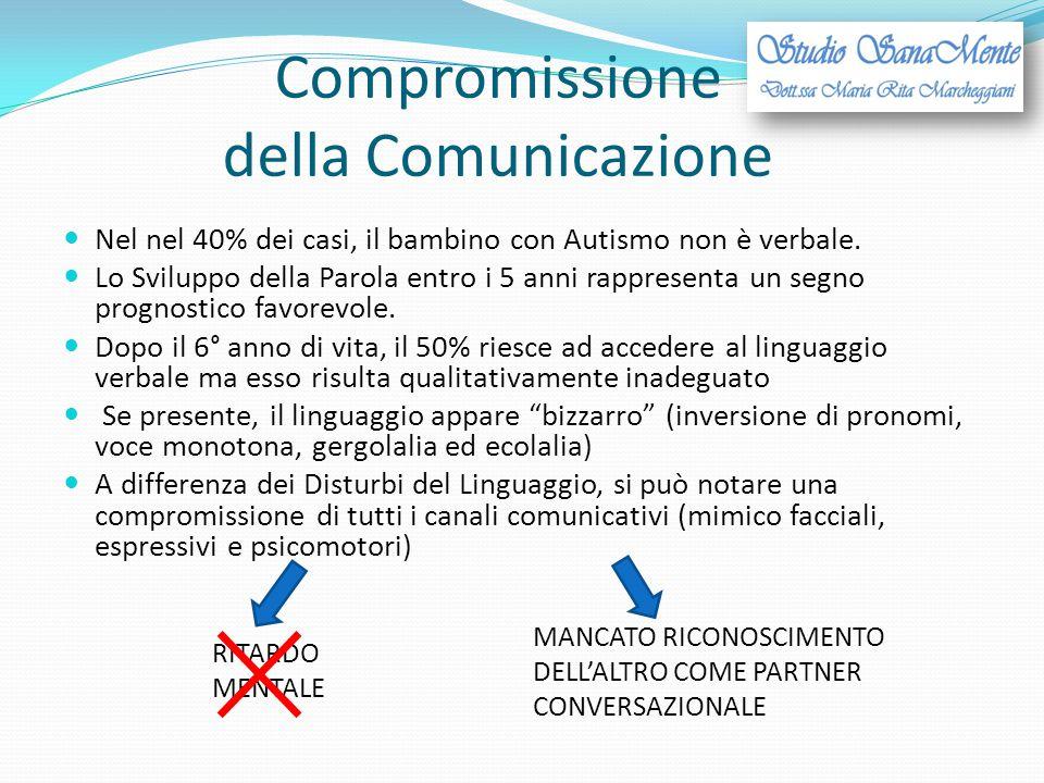 Compromissione della Comunicazione Nel nel 40% dei casi, il bambino con Autismo non è verbale. Lo Sviluppo della Parola entro i 5 anni rappresenta un