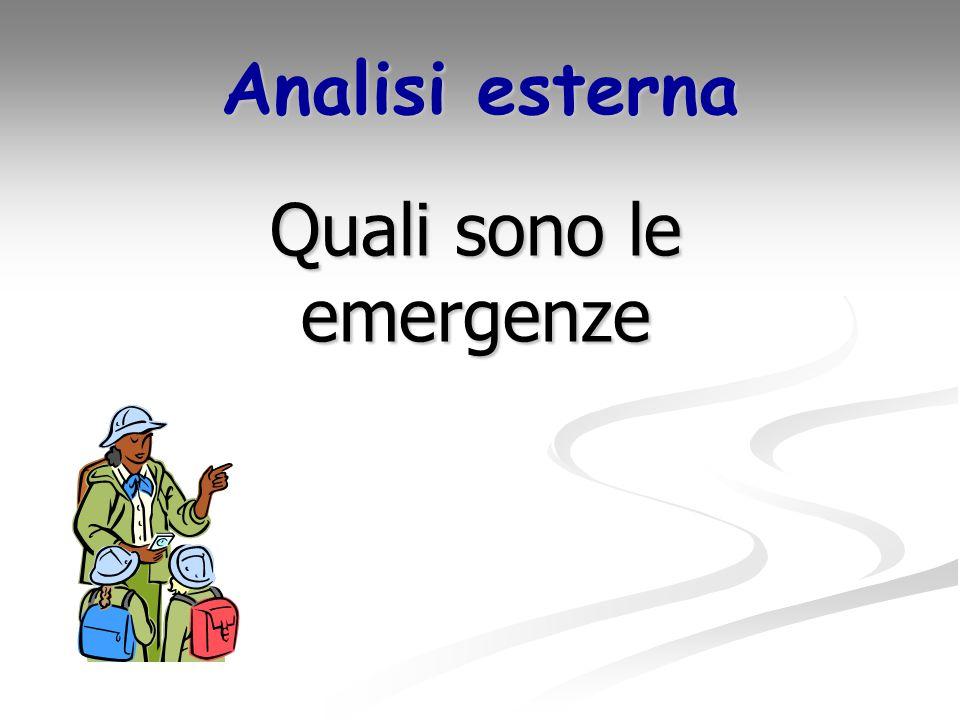 Analisi esterna Quali sono le emergenze