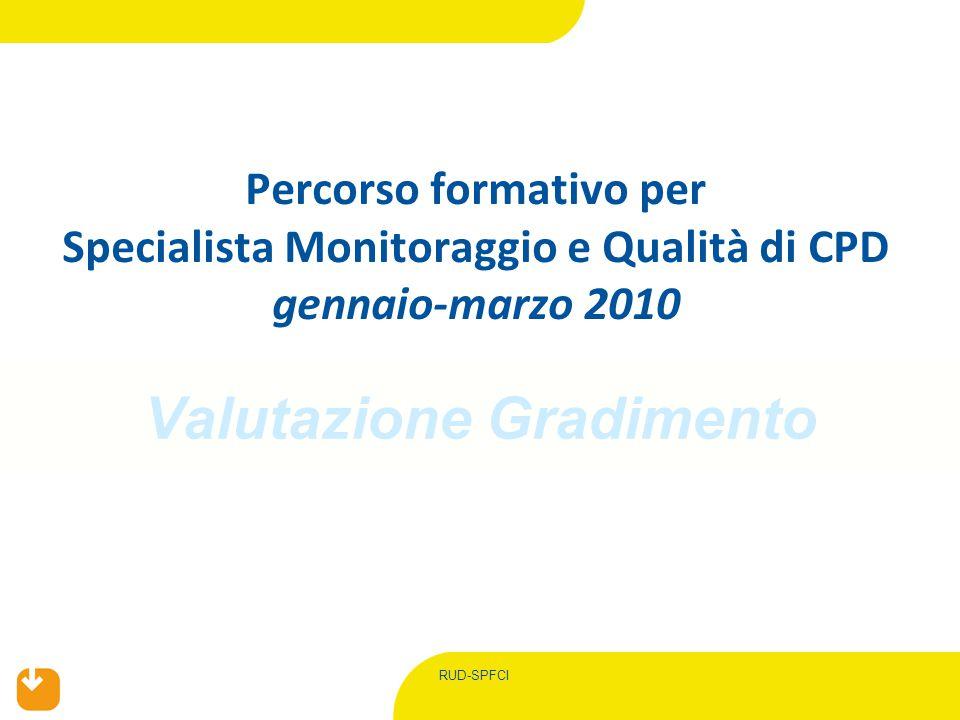 RUD-SPFCI Percorso formativo per Specialista Monitoraggio e Qualità di CPD gennaio-marzo 2010 Valutazione Gradimento