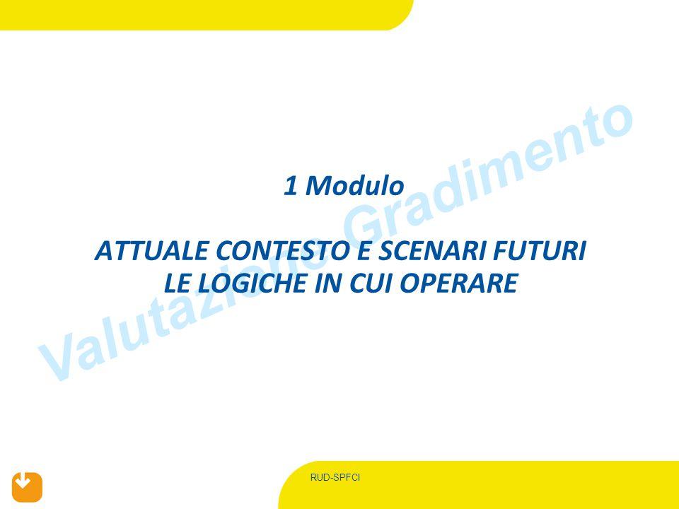 RUD-SPFCI Valutazione Gradimento 1 Modulo ATTUALE CONTESTO E SCENARI FUTURI LE LOGICHE IN CUI OPERARE
