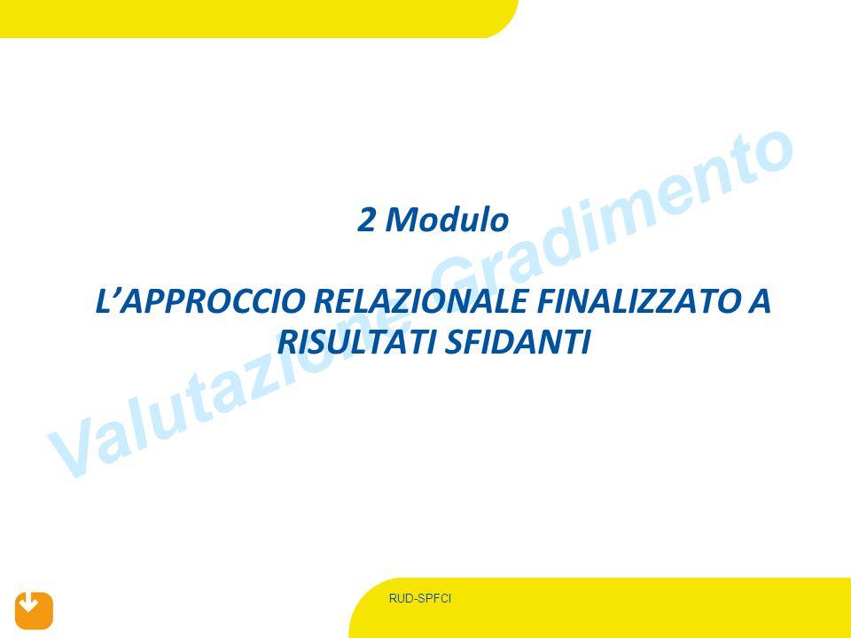 RUD-SPFCI Valutazione Gradimento 2 Modulo L'APPROCCIO RELAZIONALE FINALIZZATO A RISULTATI SFIDANTI