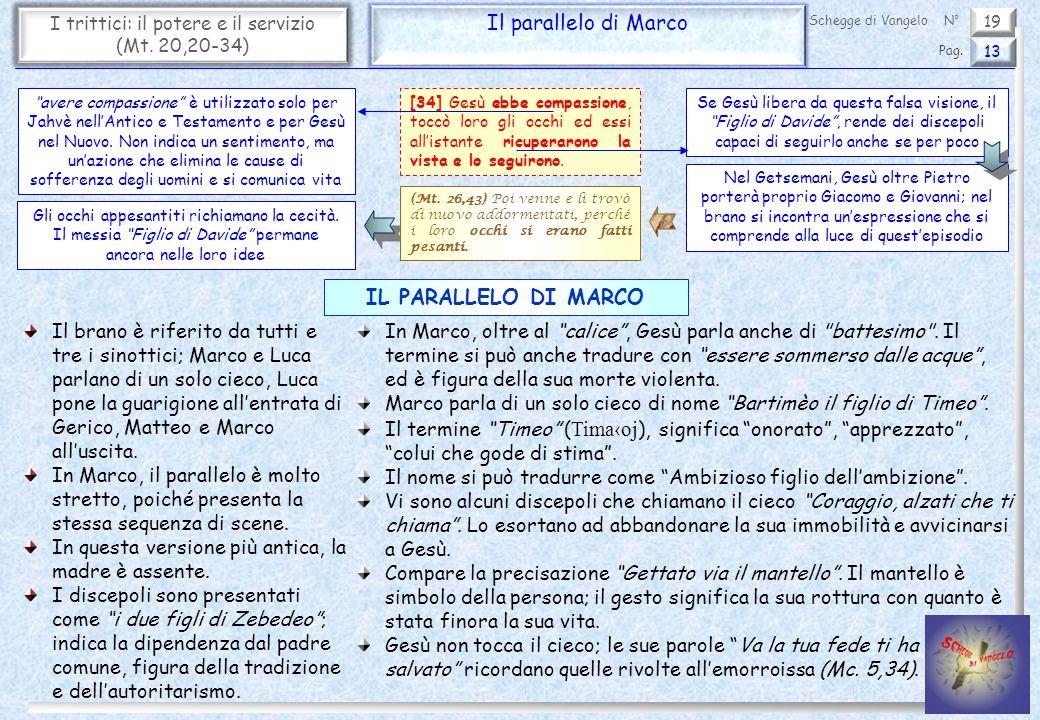 """19 I trittici: il potere e il servizio (Mt. 20,20-34) Il parallelo di Marco 13 Pag. Schegge di VangeloN° """"avere compassione"""" è utilizzato solo per Jah"""