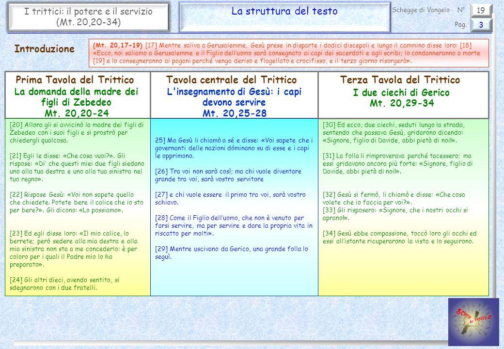 19 I trittici: il potere e il servizio (Mt. 20,20-34) La struttura del testo 3 Pag. Schegge di VangeloN° [30] Ed ecco, due ciechi, seduti lungo la str