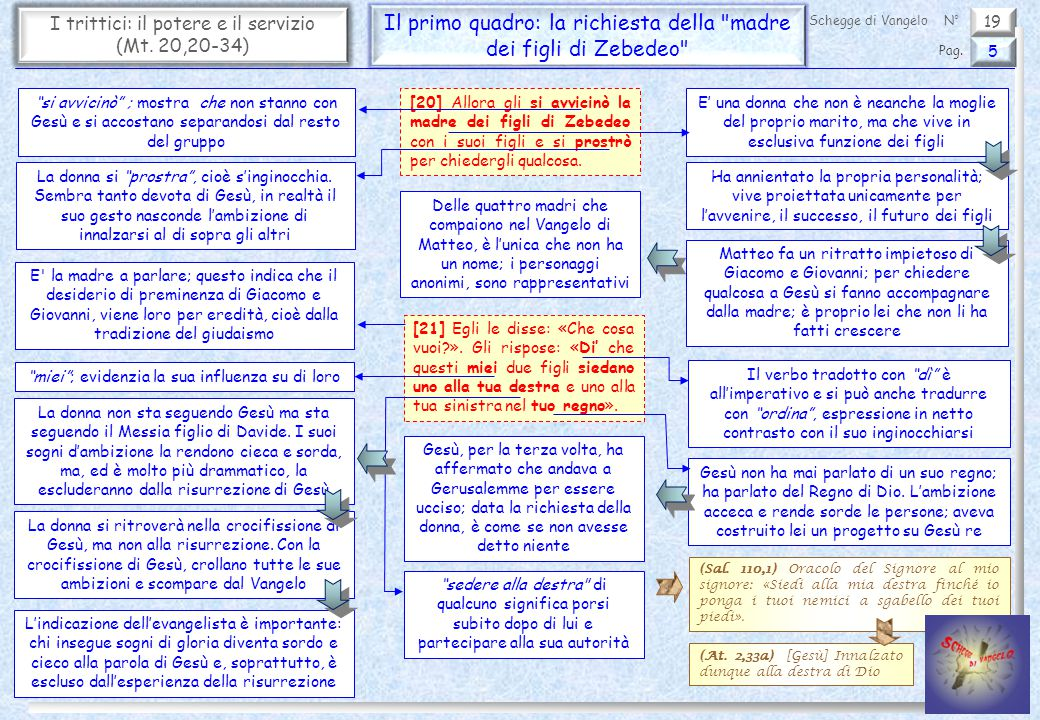 19 I trittici: il potere e il servizio (Mt. 20,20-34) Il primo quadro: la richiesta della