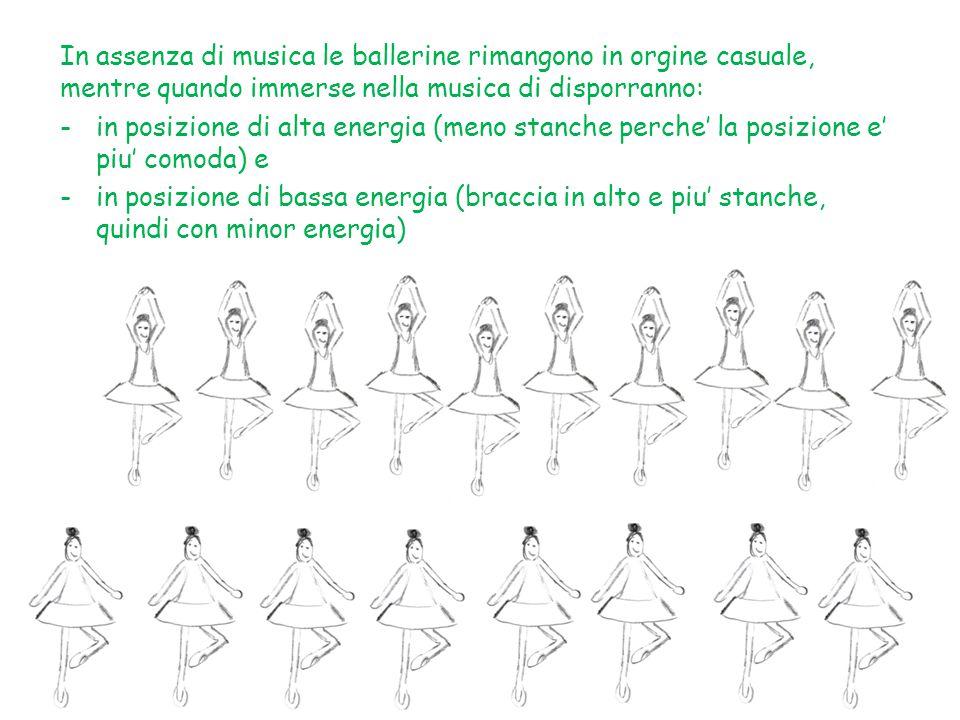 In assenza di musica le ballerine rimangono in orgine casuale, mentre quando immerse nella musica di disporranno: -in posizione di alta energia (meno