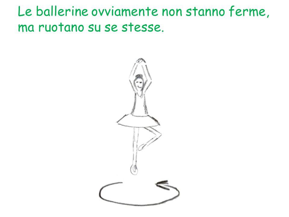 Le ballerine ovviamente non stanno ferme, ma ruotano su se stesse.