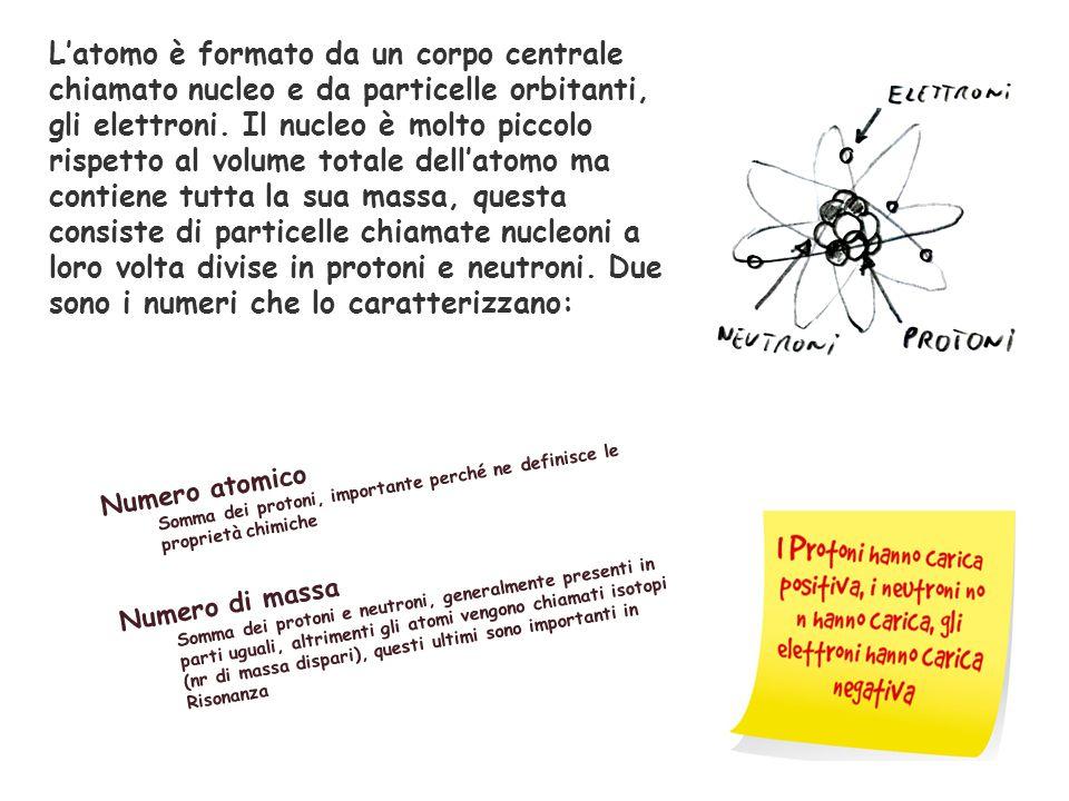 L'atomo è formato da un corpo centrale chiamato nucleo e da particelle orbitanti, gli elettroni. Il nucleo è molto piccolo rispetto al volume totale d
