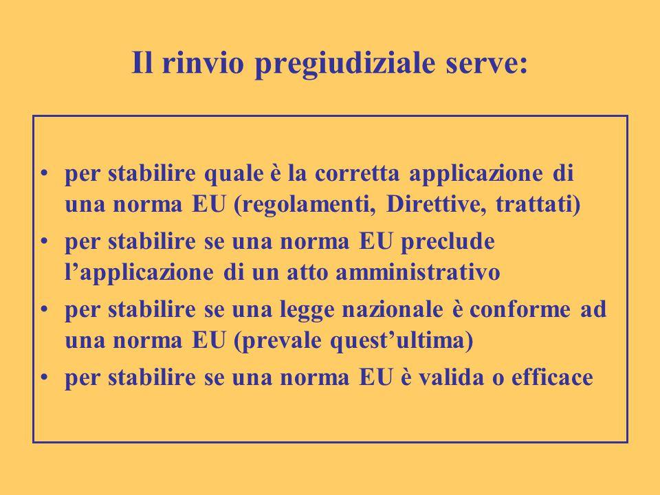 Il rinvio pregiudiziale serve: per stabilire quale è la corretta applicazione di una norma EU (regolamenti, Direttive, trattati) per stabilire se una norma EU preclude l'applicazione di un atto amministrativo per stabilire se una legge nazionale è conforme ad una norma EU (prevale quest'ultima) per stabilire se una norma EU è valida o efficace