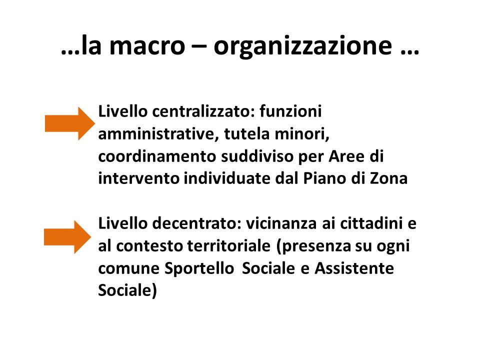…la macro – organizzazione … Livello centralizzato: funzioni amministrative, tutela minori, coordinamento suddiviso per Aree di intervento individuate