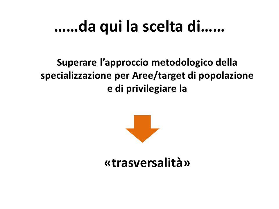 ……da qui la scelta di…… Superare l'approccio metodologico della specializzazione per Aree/target di popolazione e di privilegiare la «trasversalità»