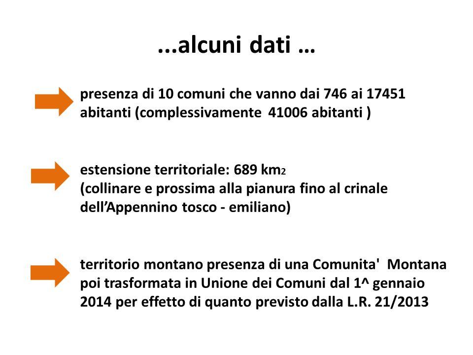 ...alcuni dati … presenza di 10 comuni che vanno dai 746 ai 17451 abitanti (complessivamente 41006 abitanti ) estensione territoriale: 689 km 2 (colli